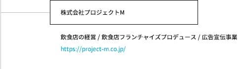 株式会社プロジェクトM 飲食店の経営/飲食店フランチャイズプロデュース/広告宣伝事業